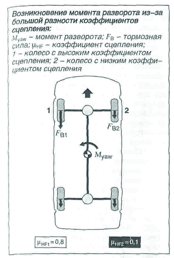 Справочник bosch