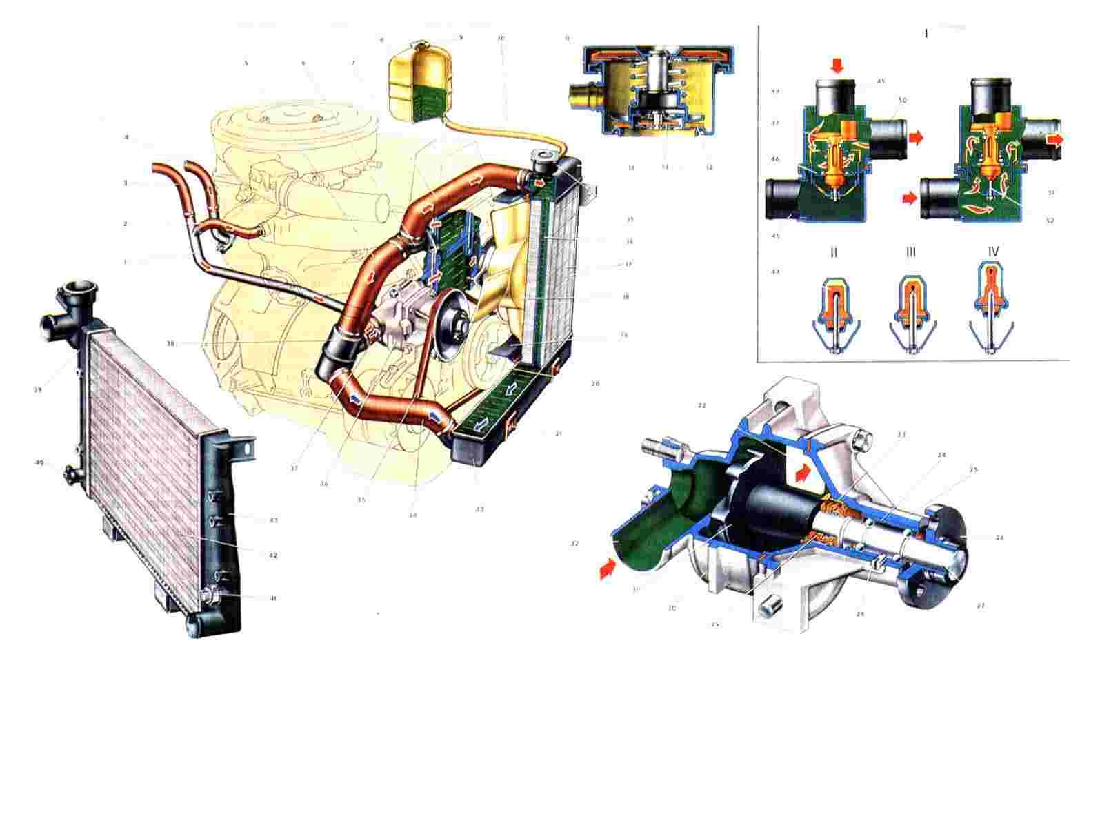 Система охлаждения ваз 2107 электрическая схема6